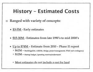 DDC cost history