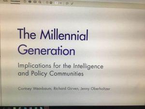 millennial-intelligence
